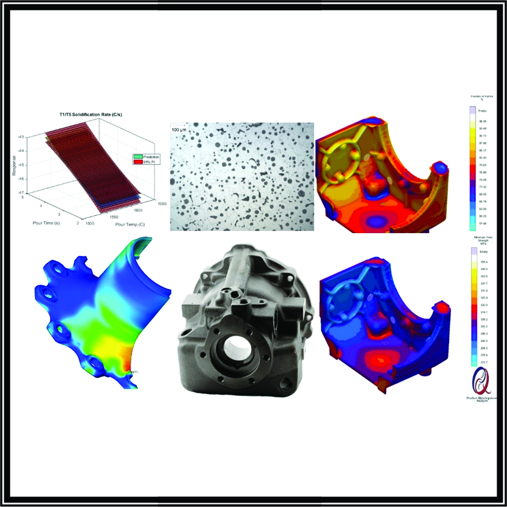 Integration of Integrated Computational Materials Engineering Tools in Casting Design and process optimization for intelligent Manufacturing