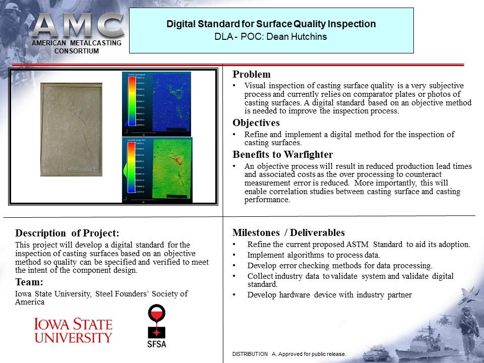 digital surface inspection quad