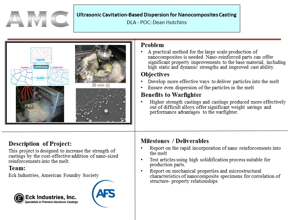 nanocomposite quad